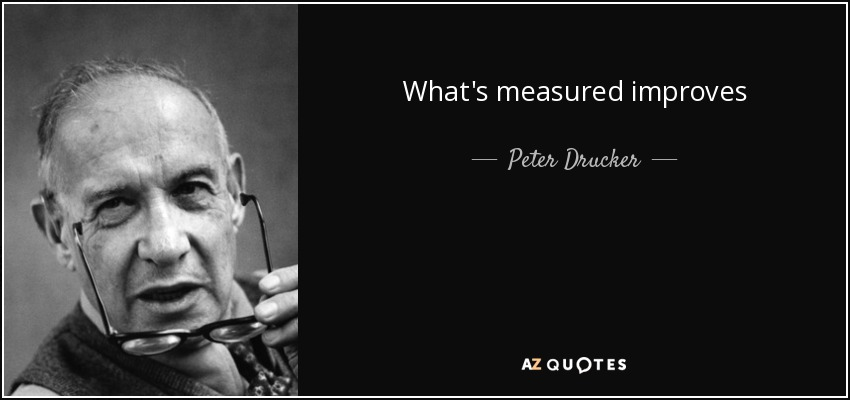 What's measured improves - Peter Drucker