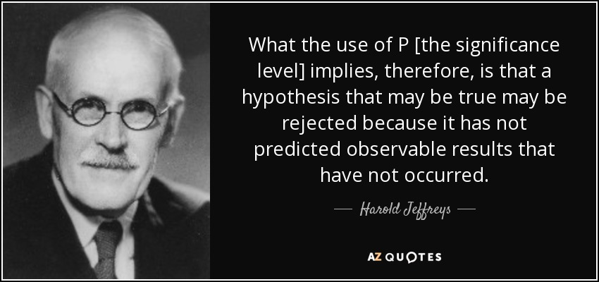 What the use of P [the significance level] implies, therefore, is that a hypothesis that may be true may be rejected because it has not predicted observable results that have not occurred. - Harold Jeffreys