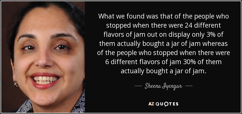 What we found was that of the people who stopped when there were 24 different flavors of jam out on display only 3% of them actually bought a jar of jam whereas of the people who stopped when there were 6 different flavors of jam 30% of them actually bought a jar of jam. - Sheena Iyengar