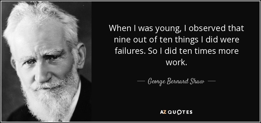 When I was young, I observed that nine out of ten things I did were failures. So I did ten times more work. - George Bernard Shaw