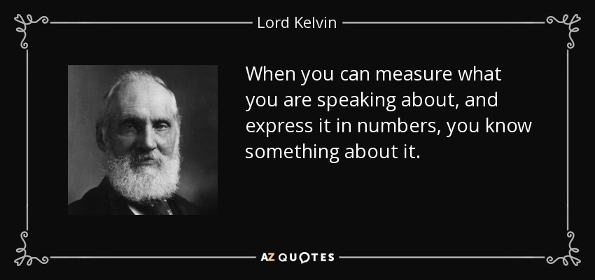 When you can measure what you are speaking about, and express it in numbers, you know something about it. - Lord Kelvin