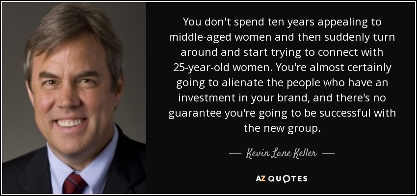 You don't spend ten years appealing to middle-aged women and then suddenly turn around and start trying to connect with 25-year-old women. You're almost certainly going to alienate the people who have an investment in your brand, and there's no guarantee you're going to be successful with the new group. - Kevin Lane Keller