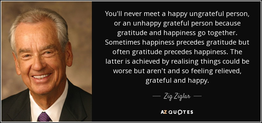 You'll never meet a happy ungrateful person, or an unhappy grateful person because gratitude and happiness go together. Sometimes happiness precedes gratitude but often gratitude precedes happiness. The latter is achieved by realising things could be worse but aren't and so feeling relieved, grateful and happy. - Zig Ziglar