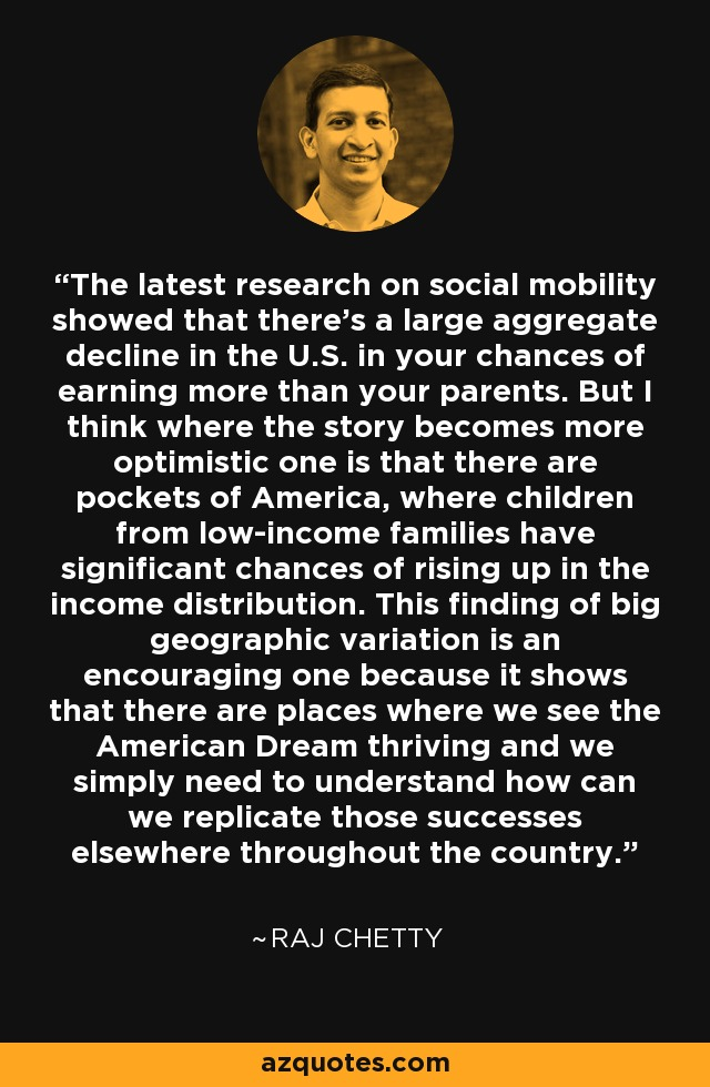 The latest research on social mobility showed that there's a large aggregate decline in the U.S. in your chances of earning more than your parents. But I think where the story becomes more optimistic one is that there are pockets of America, where children from low-income families have significant chances of rising up in the income distribution. This finding of big geographic variation is an encouraging one because it shows that there are places where we see the American Dream thriving and we simply need to understand how can we replicate those successes elsewhere throughout the country. - Raj Chetty