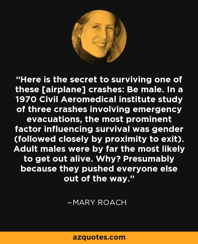 Here is the secret to surviving one of these [airplane] crashes: Be male. In a 1970 Civil Aeromedical institute study of three crashes involving emergency evacuations, the most prominent factor influencing survival was gender (followed closely by proximity to exit). Adult males were by far the most likely to get out alive. Why? Presumably because they pushed everyone else out of the way. - Mary Roach