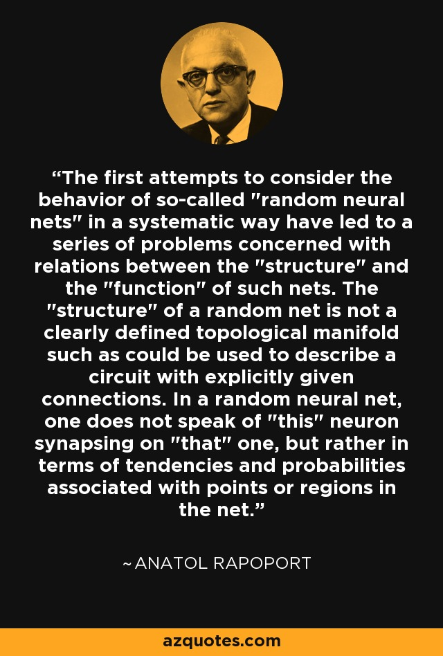 The first attempts to consider the behavior of so-called