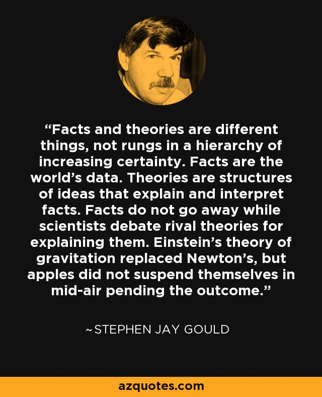 Facts and theories are different things, not rungs in a hierarchy of increasing certainty. Facts are the world's data. Theories are structures of ideas that explain and interpret facts. Facts do not go away while scientists debate rival theories for explaining them. Einstein's theory of gravitation replaced Newton's, but apples did not suspend themselves in mid-air pending the outcome. - Stephen Jay Gould