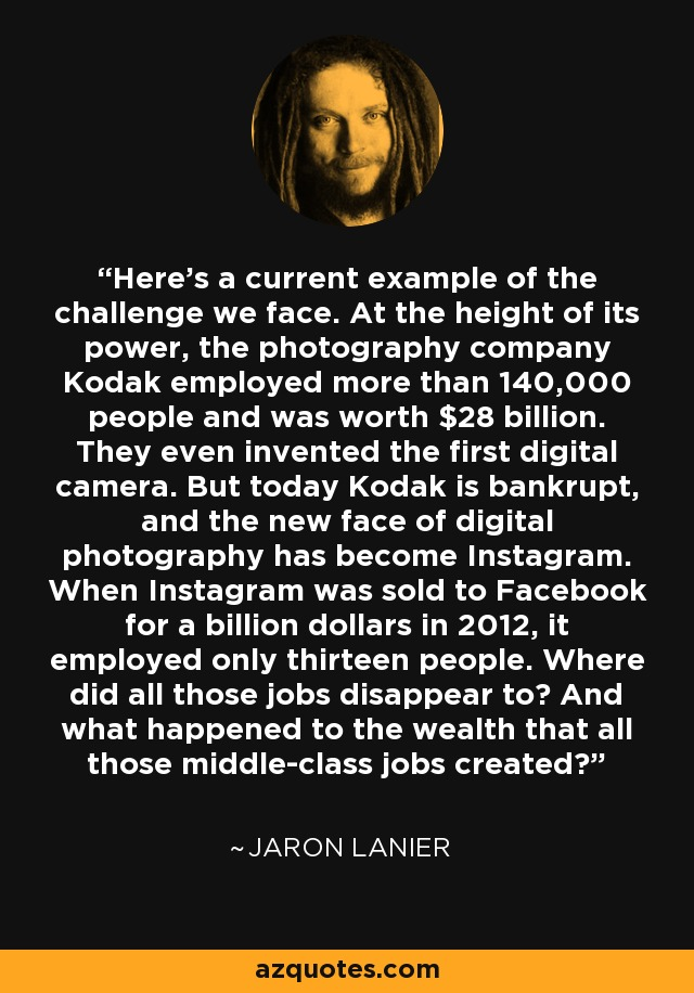 Here's a current example of the challenge we face. At the height of its power, the photography company Kodak employed more than 140,000 people and was worth $28 billion. They even invented the first digital camera. But today Kodak is bankrupt, and the new face of digital photography has become Instagram. When Instagram was sold to Facebook for a billion dollars in 2012, it employed only thirteen people. Where did all those jobs disappear to? And what happened to the wealth that all those middle-class jobs created? - Jaron Lanier