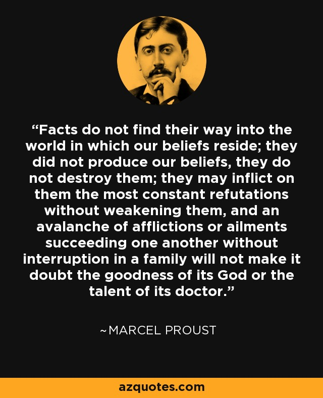 Facts do not find their way into the world in which our beliefs reside; they did not produce our beliefs, they do not destroy them; they may inflict on them the most constant refutations without weakening them, and an avalanche of afflictions or ailments succeeding one another without interruption in a family will not make it doubt the goodness of its God or the talent of its doctor. - Marcel Proust