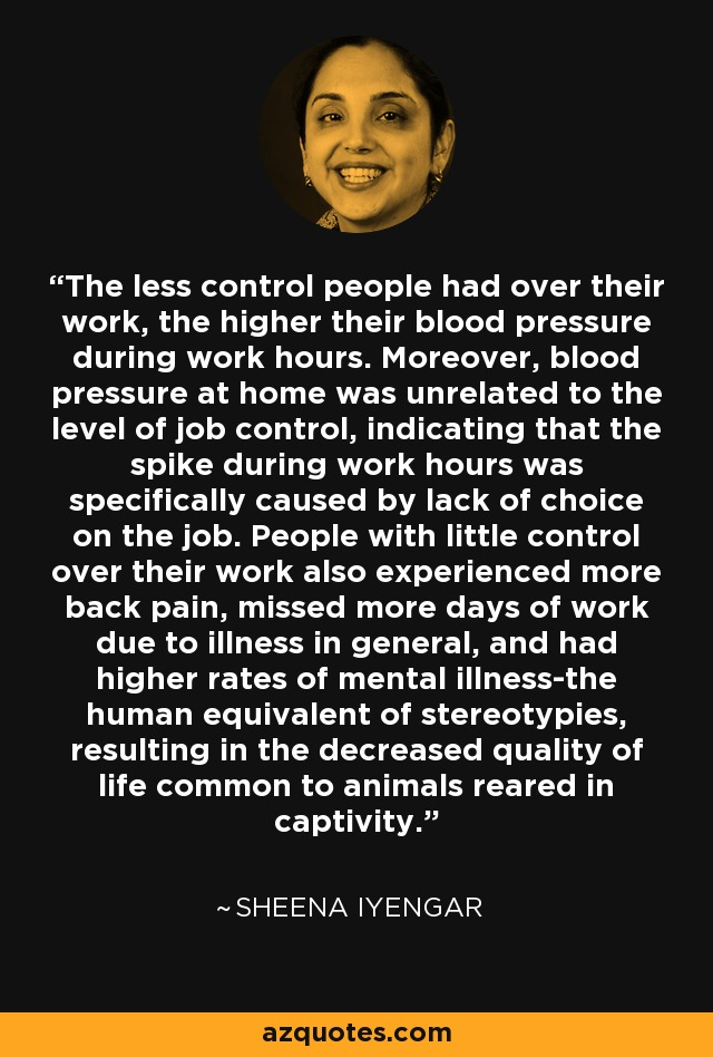 The less control people had over their work, the higher their blood pressure during work hours. Moreover, blood pressure at home was unrelated to the level of job control, indicating that the spike during work hours was specifically caused by lack of choice on the job. People with little control over their work also experienced more back pain, missed more days of work due to illness in general, and had higher rates of mental illness-the human equivalent of stereotypies, resulting in the decreased quality of life common to animals reared in captivity. - Sheena Iyengar