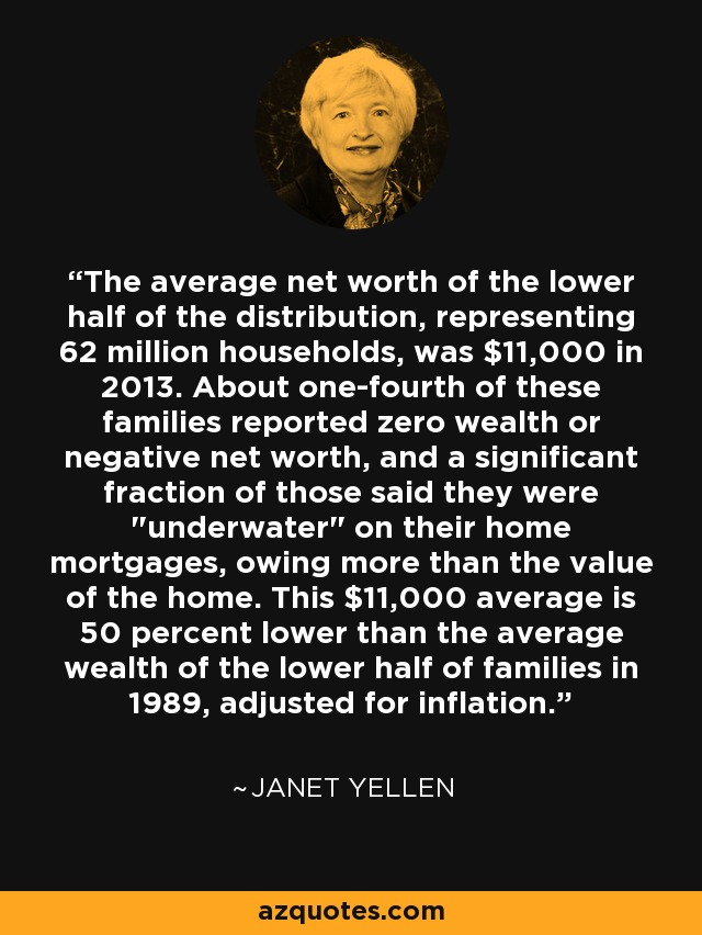 The average net worth of the lower half of the distribution, representing 62 million households, was $11,000 in 2013. About one-fourth of these families reported zero wealth or negative net worth, and a significant fraction of those said they were