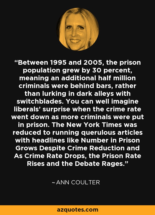 Between 1995 and 2005, the prison population grew by 30 percent, meaning an additional half million criminals were behind bars, rather than lurking in dark alleys with switchblades. You can well imagine liberals' surprise when the crime rate went down as more criminals were put in prison. The New York Times was reduced to running querulous articles with headlines like Number in Prison Grows Despite Crime Reduction and As Crime Rate Drops, the Prison Rate Rises and the Debate Rages. - Ann Coulter