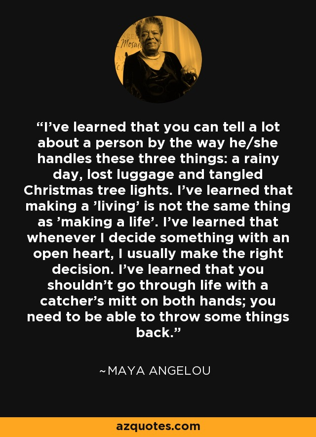 Maya Angelou quote: Ive learned that you can tell a lot about a...