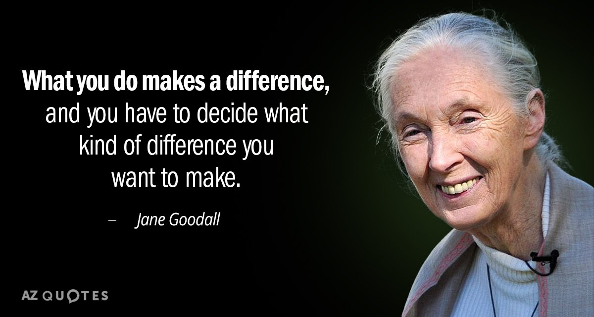 Jane Goodall Quotes | Top 25 Quotes By Jane Goodall Of 283 A Z Quotes