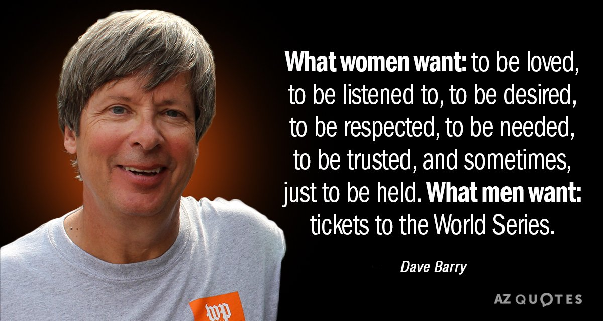 Dave Barry quote: What women want: To be loved, to be listened to, to be desired...