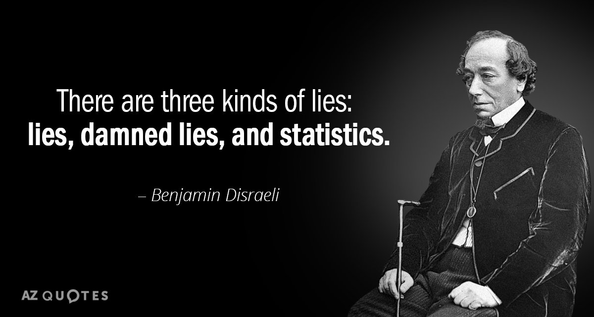 Image result for benjamin disraeli quotes