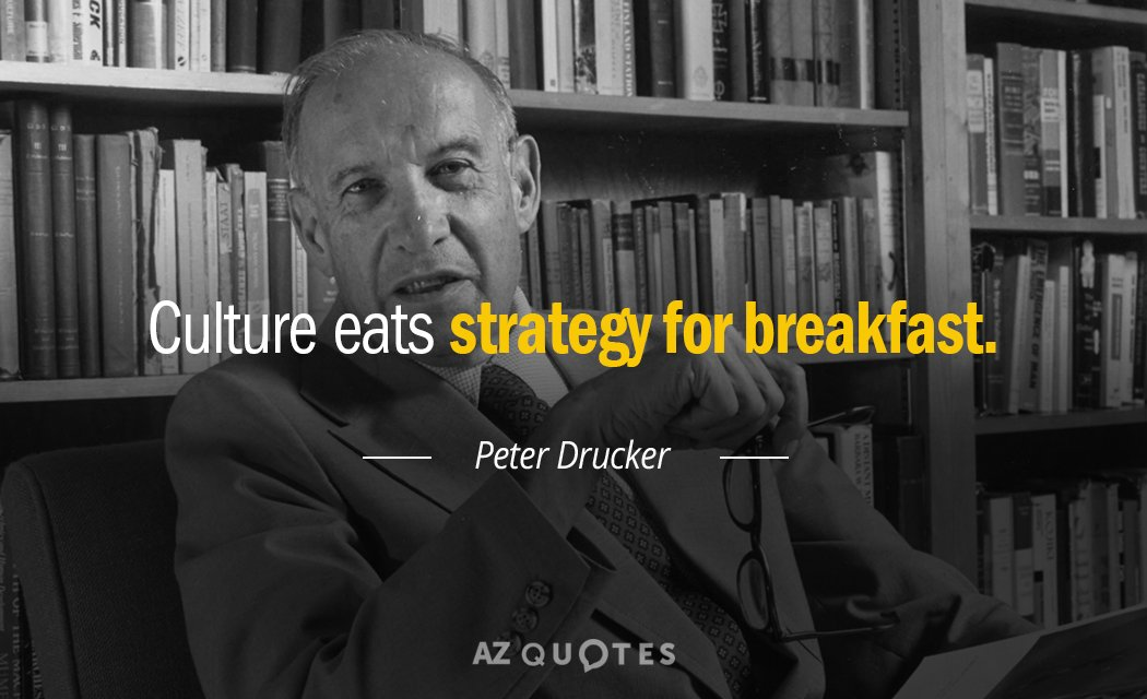 Peter Drucker quote: Culture eats strategy for breakfast.