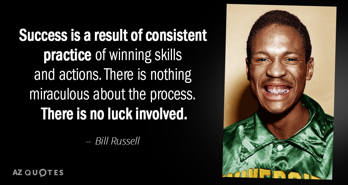 Bill Russell quote: Success is a result of consistent practice of winning skills and actions. There...